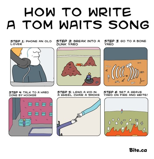 how to write a hymn