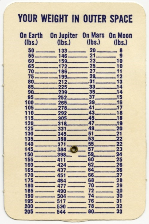 Handy Space Travelers Weight Conversion Guide