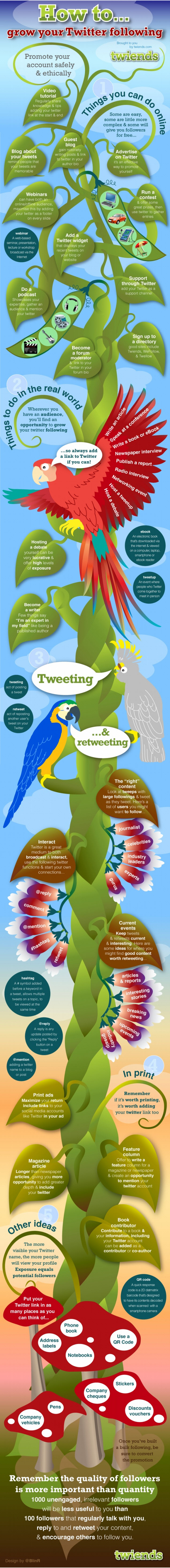 How-to-Increase-your-Twitter-Followers