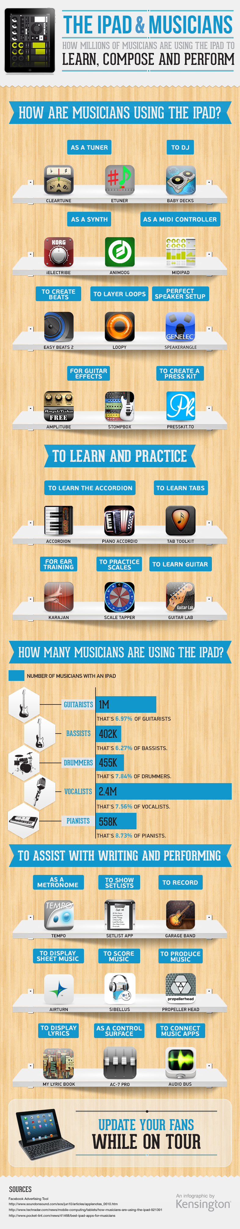 ipad-for-musicians