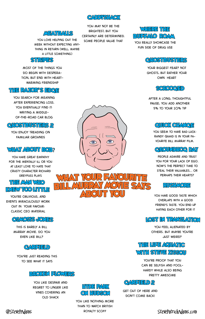 what-your-bill-murray-movie-says-about-you2