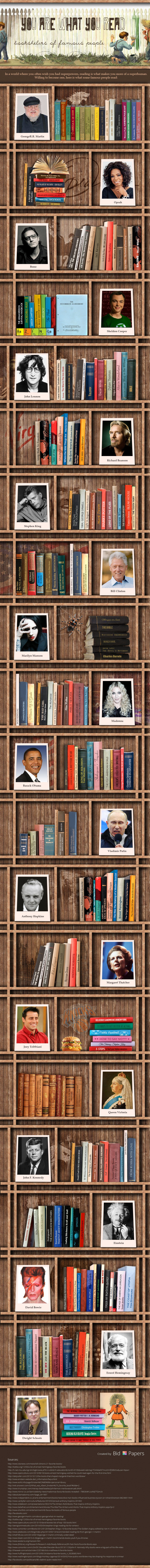 you-are-what-you-read-bookshelves-of-famous-people_5356935090238-1-e1402232234325