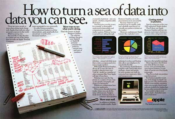 Vintage Apple Ads in the 1970s-80s (22)