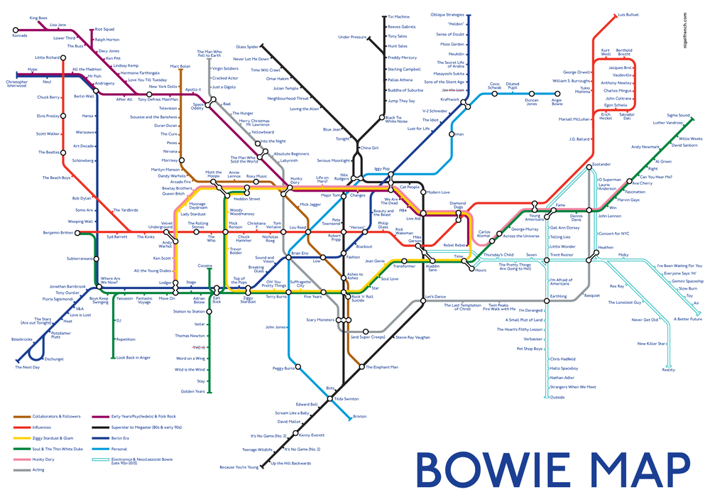the iconic london underground tube map eated by nigel french is repurposed to depict the long and multifaceted career of david bowie incorporating his
