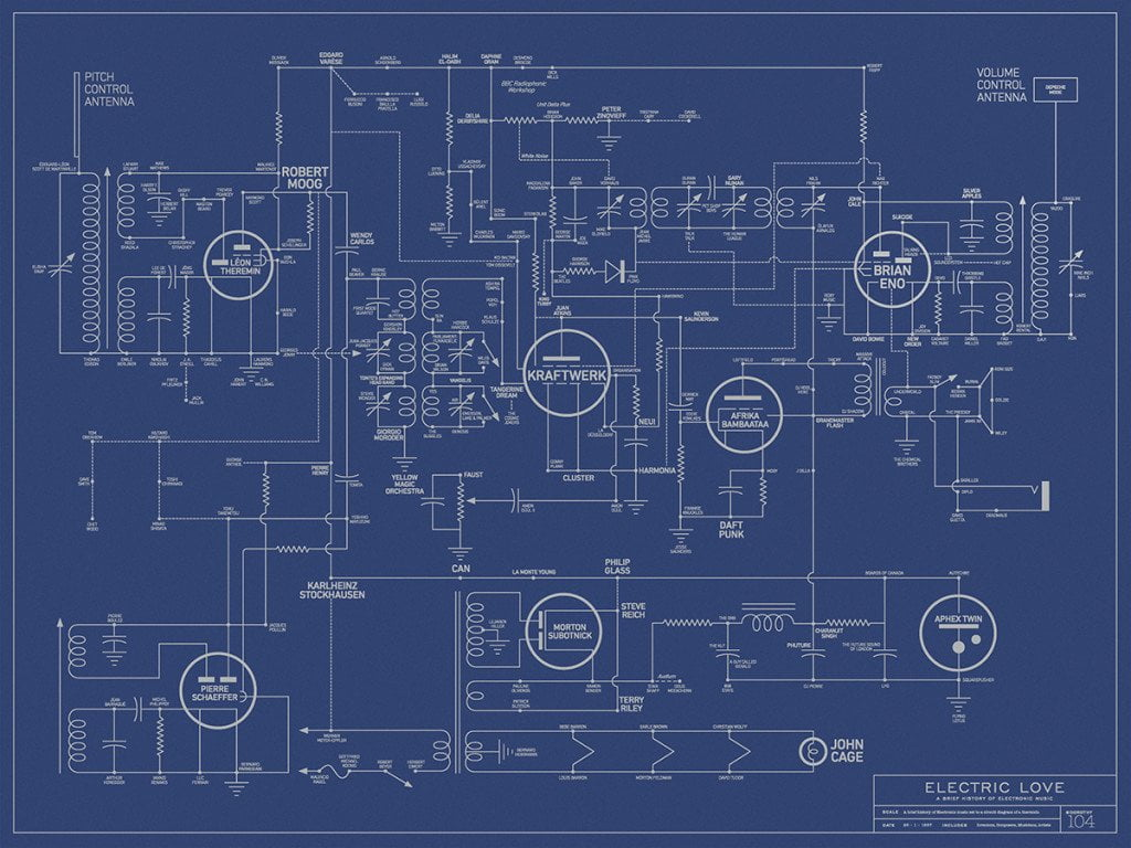 Electric Love Blueprint - A History of Electronic Music - That Eric ...
