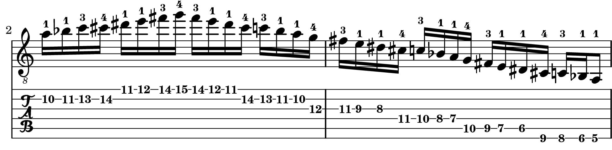More Experimental Scales Of Guitar For Metal That Eric Alper