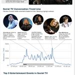 2012-Grammy-Awards-Infographic