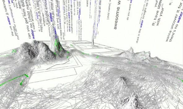 Big Data 591x354 That Eric Alper