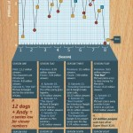 theoffice_infographic2