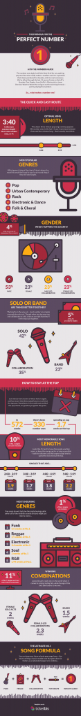 No.1_Song_Infographic_vDEF