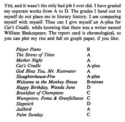 Vonnegut-grades